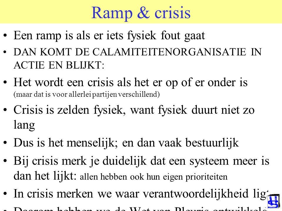 Ramp & crisis Een ramp is als er iets fysiek fout gaat DAN KOMT DE CALAMITEITENORGANISATIE IN ACTIE EN BLIJKT: Het wordt een crisis als het er op of er onder is (maar dat is voor allerlei partijen verschillend) Crisis is zelden fysiek, want fysiek duurt niet zo lang Dus is het menselijk; en dan vaak bestuurlijk Bij crisis merk je duidelijk dat een systeem meer is dan het lijkt: allen hebben ook hun eigen prioriteiten In crisis merken we waar verantwoordelijkheid ligt Daarom hebben we de Wet van Pleuris ontwikkeld