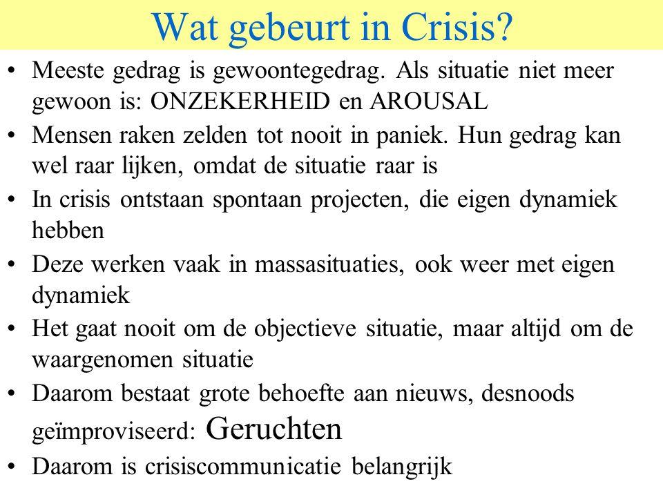 Wat gebeurt in Crisis. Meeste gedrag is gewoontegedrag.