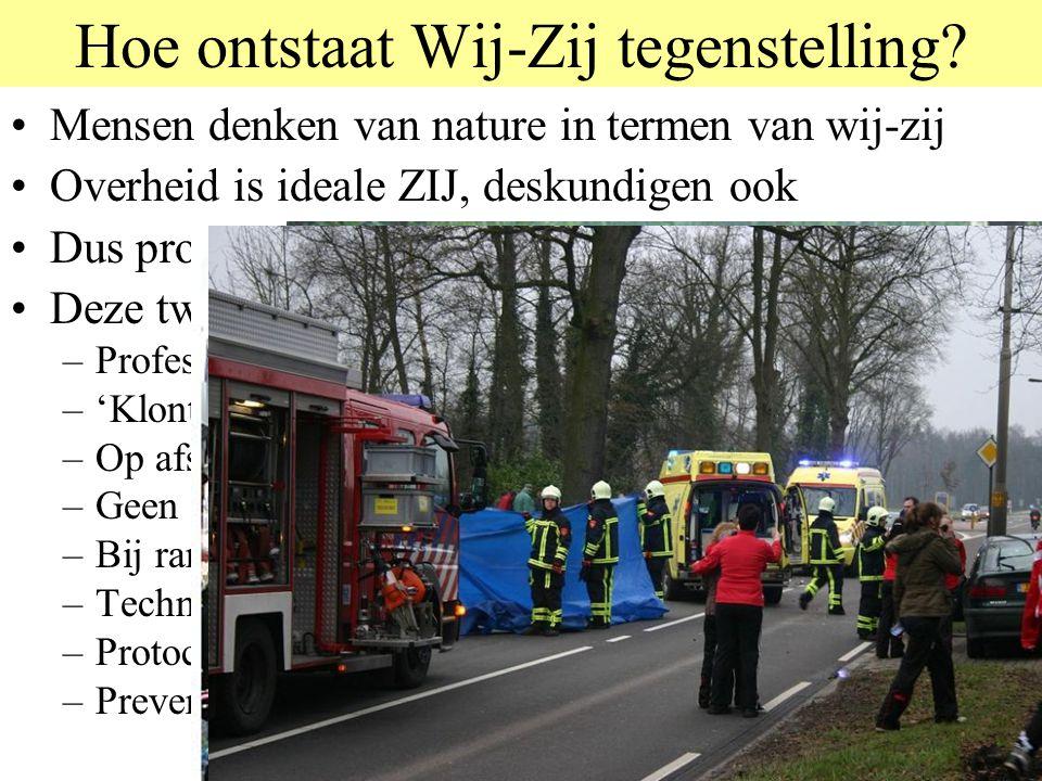 © 2006 JP van de Sande RuG Agressie is bron en gevolg van conflict VRIEND VIJAND MENS ROBOT VERZETSSTRIJDER TERRORIST HELD GEK of ROEKELOZE goed slech