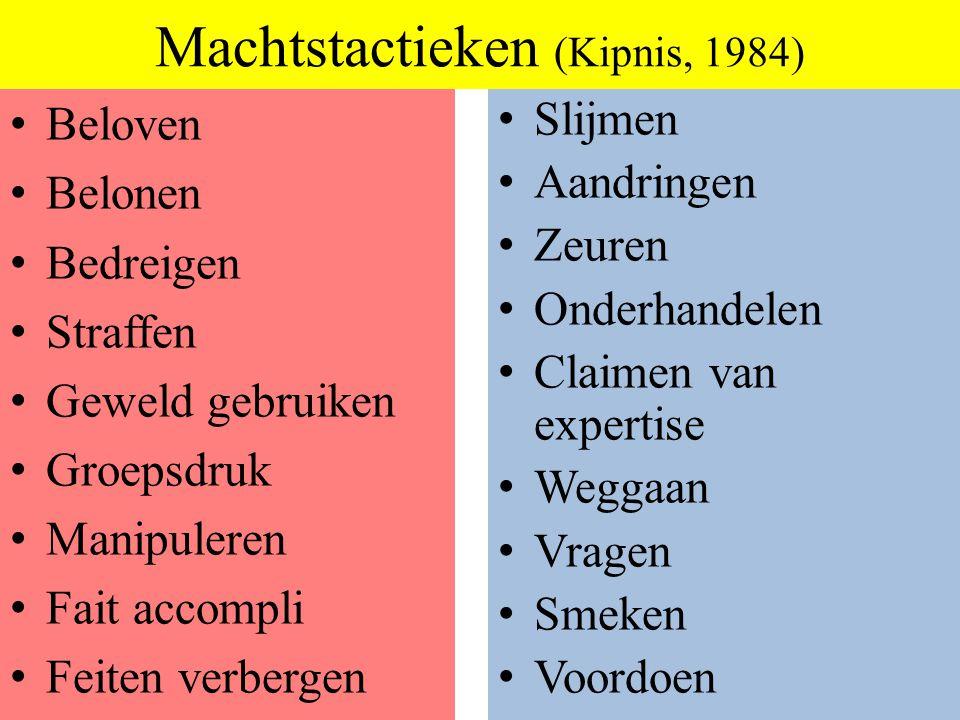 Machtstactieken (Kipnis, 1984) Beloven Belonen Bedreigen Straffen Geweld gebruiken Groepsdruk Manipuleren Fait accompli Feiten verbergen Slijmen Aandr