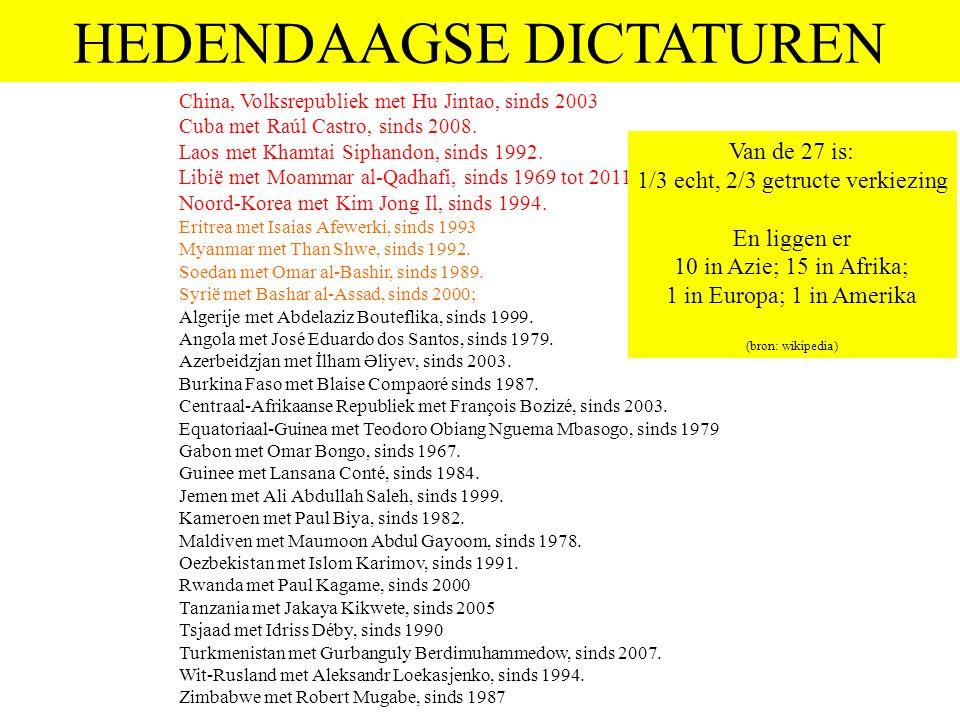 HEDENDAAGSE DICTATUREN China, Volksrepubliek met Hu Jintao, sinds 2003 Cuba met Raúl Castro, sinds 2008. Laos met Khamtai Siphandon, sinds 1992. Libië