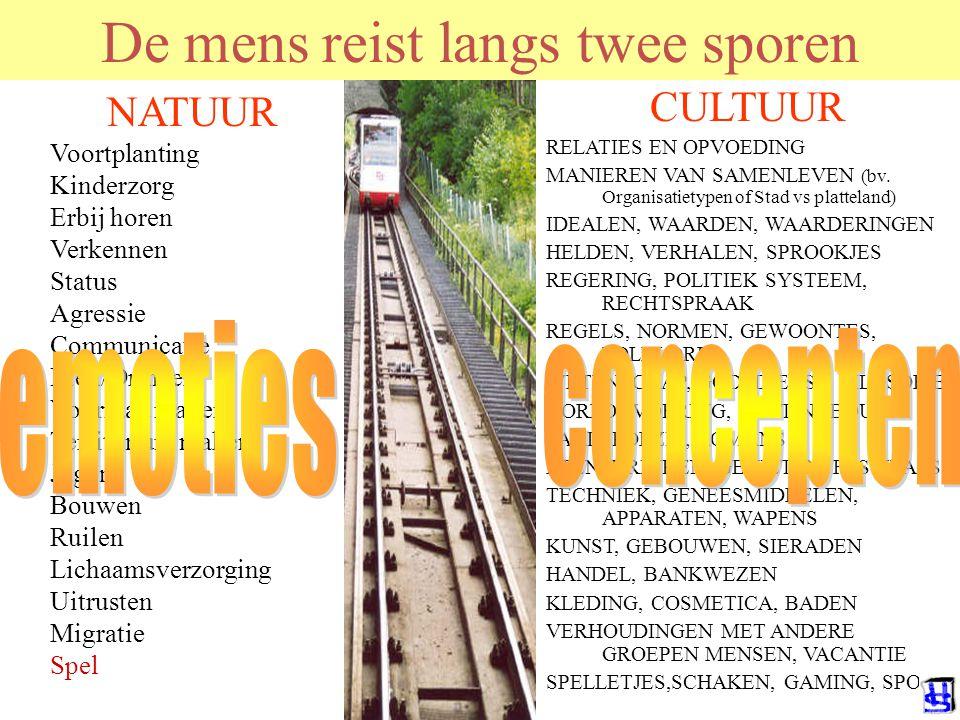 © 2011 JP van de Sande RuG De mens reist langs twee sporen NATUUR Voortplanting Kinderzorg Erbij horen Verkennen Status Agressie Communicatie Eten/Dri