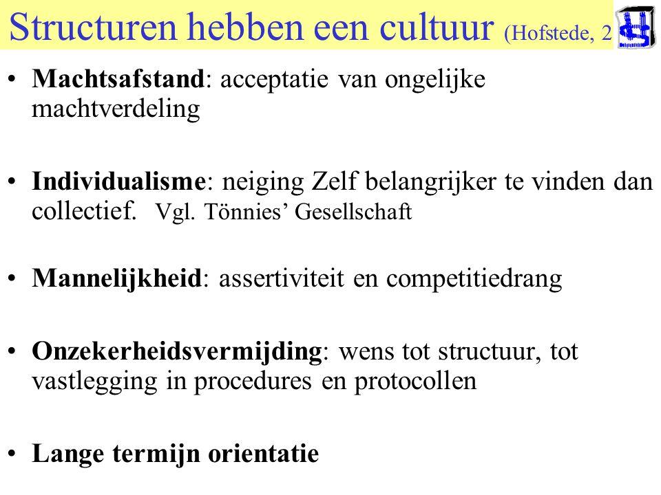 Structuren hebben een cultuur (Hofstede, 2001) Machtsafstand: acceptatie van ongelijke machtverdeling Individualisme: neiging Zelf belangrijker te vin