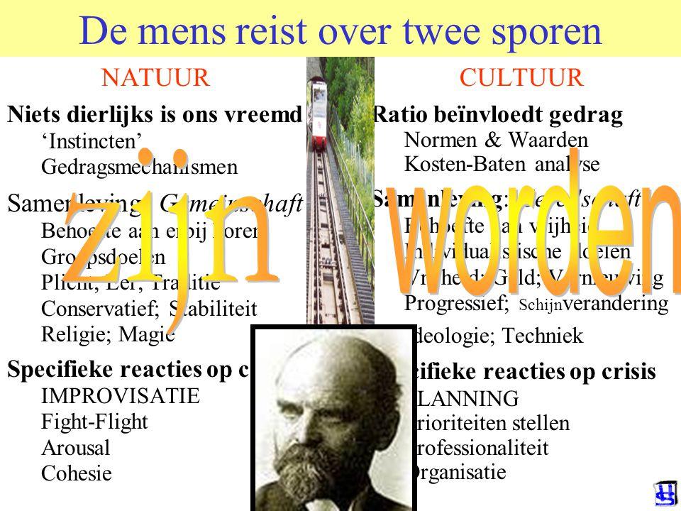© 2006 JP van de Sande RuG De mens reist over twee sporen NATUUR Niets dierlijks is ons vreemd 'Instincten' Gedragsmechanismen Samenleving: Gemeinscha