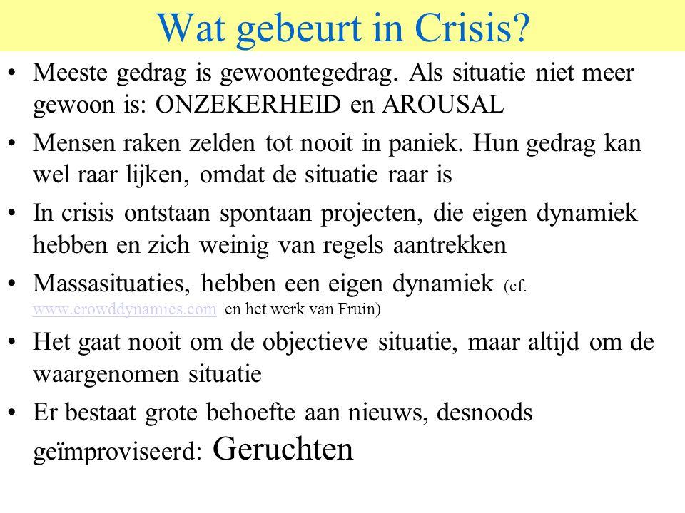 Wat bepaalt ernst crisis? 1.De mate van onverwachtheid (paradox!!Hoe meer voorbereiding, hoe sterker onverwachtheid werkt) 2.De organisatiegraad van d