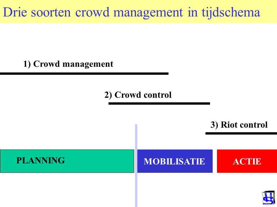 Drie soorten crowd management 1) Crowd management Begeleiding menigten Doel: Scheppen voorwaarden gewenste orde 2) Crowd control Voorkomen rellen o Do