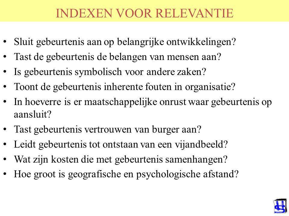 © 2006 JP van de Sande RuG INDEXEN VOOR RELEVANTIE Sluit gebeurtenis aan op belangrijke ontwikkelingen? Tast de gebeurtenis de belangen van mensen aan