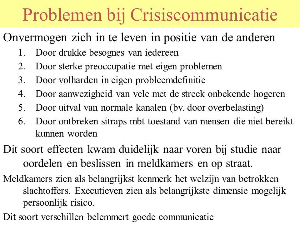 Problemen bij Crisiscommunicatie Onvermogen zich in te leven in positie van de anderen 1.Door drukke besognes van iedereen 2.Door sterke preoccupatie