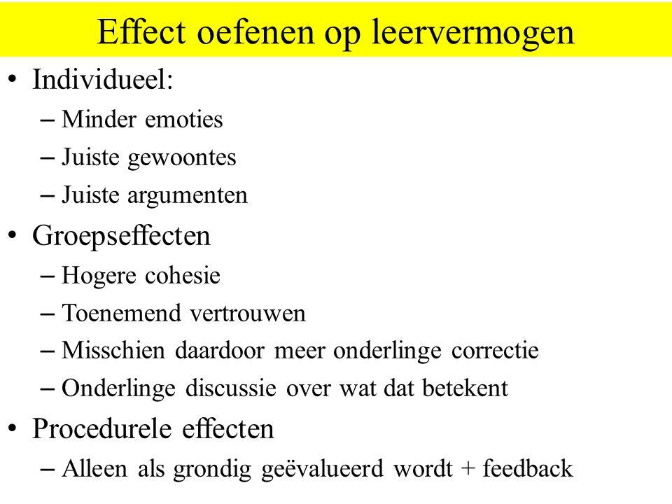 Effect oefenen op leervermogen Individueel: – Minder emoties – Juiste gewoontes – Juiste argumenten Groepseffecten – Hogere cohesie – Toenemend vertro