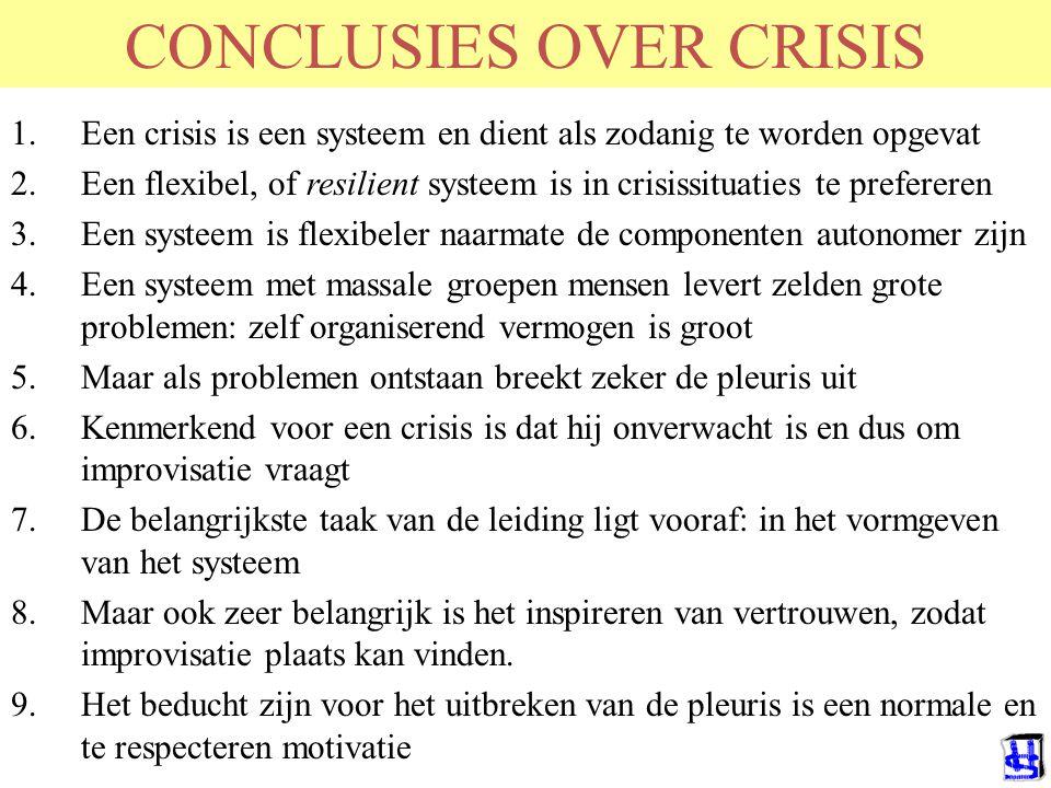 CONCLUSIES OVER CRISIS 1.Een crisis is een systeem en dient als zodanig te worden opgevat 2.Een flexibel, of resilient systeem is in crisissituaties t