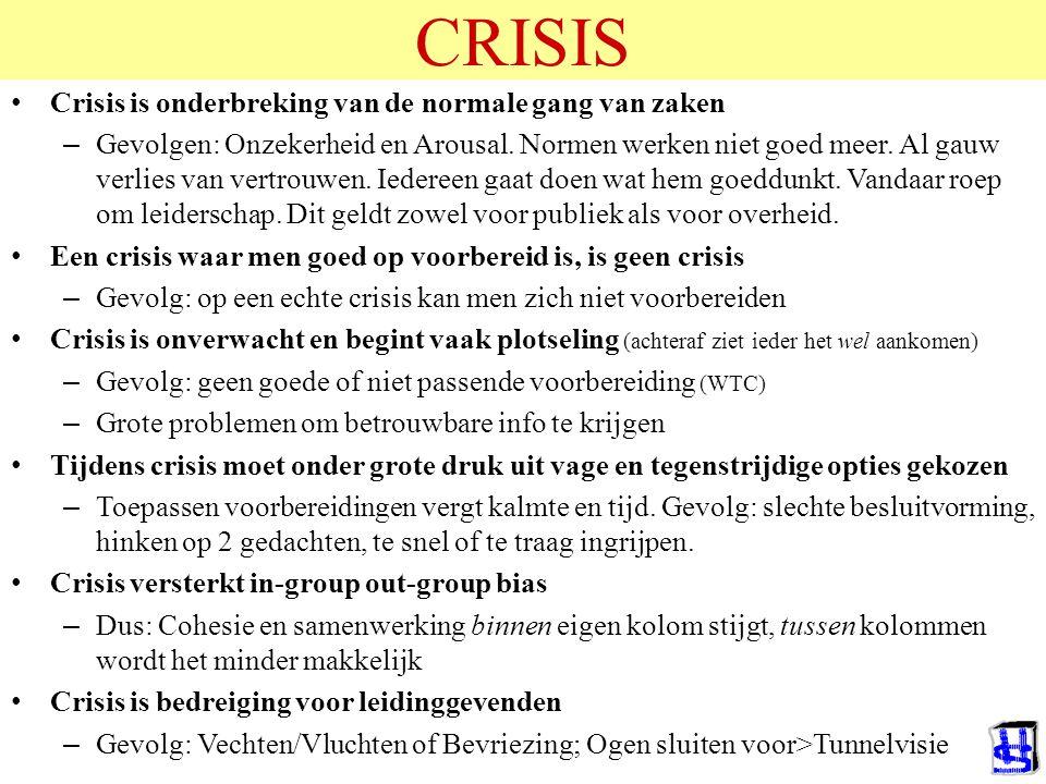 CRISIS Crisis is onderbreking van de normale gang van zaken – Gevolgen: Onzekerheid en Arousal. Normen werken niet goed meer. Al gauw verlies van vert