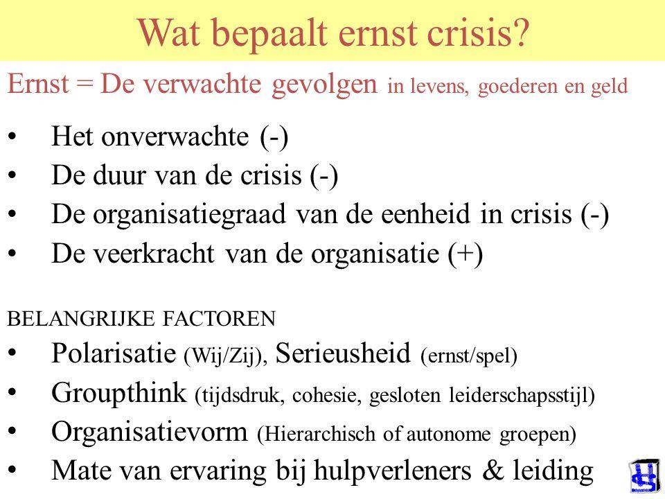 Wat bepaalt ernst crisis? Ernst = De verwachte gevolgen in levens, goederen en geld Het onverwachte (-) De duur van de crisis (-) De organisatiegraad
