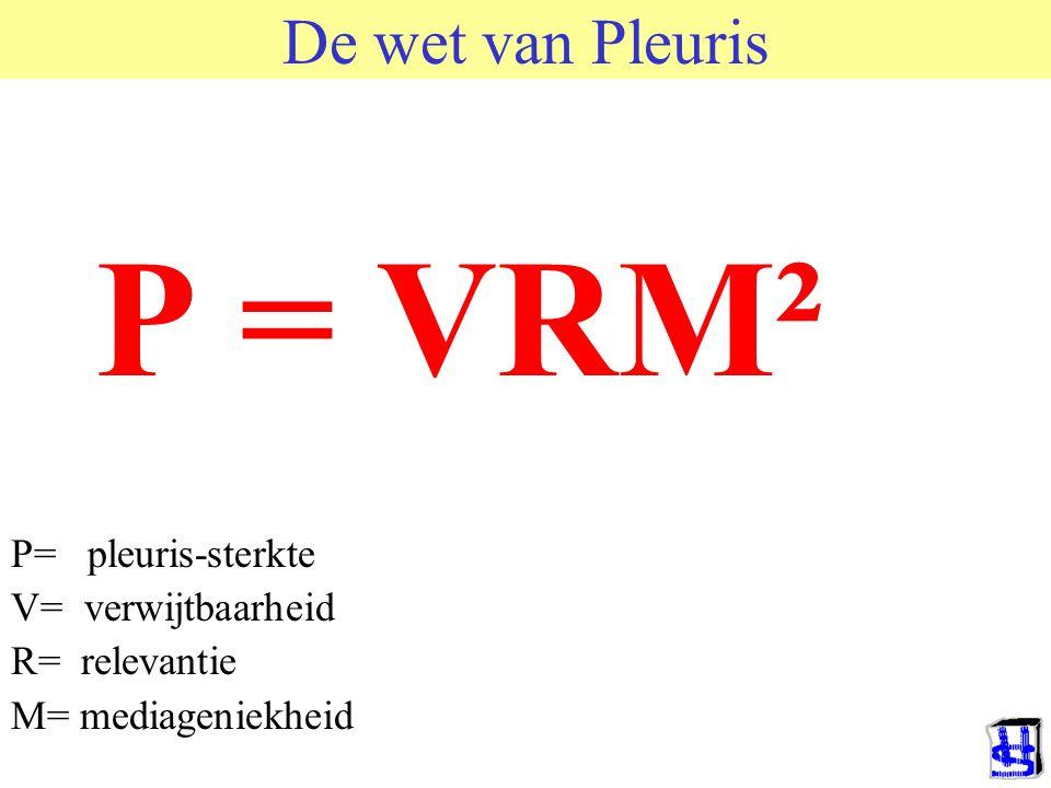 © 2006 JP van de Sande RuG De wet van Pleuris P = VRM² P= pleuris-sterkte V= verwijtbaarheid R= relevantie M= mediageniekheid