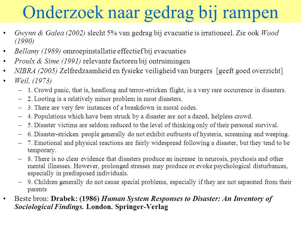 Onderzoek naar gedrag bij rampen Gwynn & Galea (2002) slecht 5% van gedrag bij evacuatie is irrationeel.