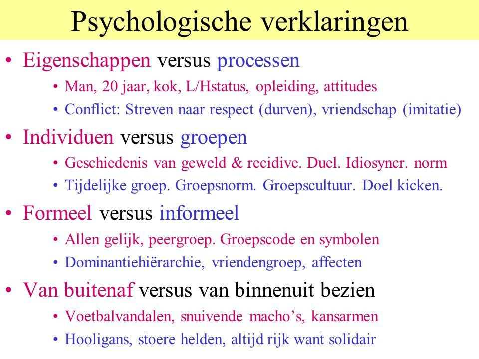 IDENTITEIT & GEDRAG Meeste gedrag is gewoontegedrag.