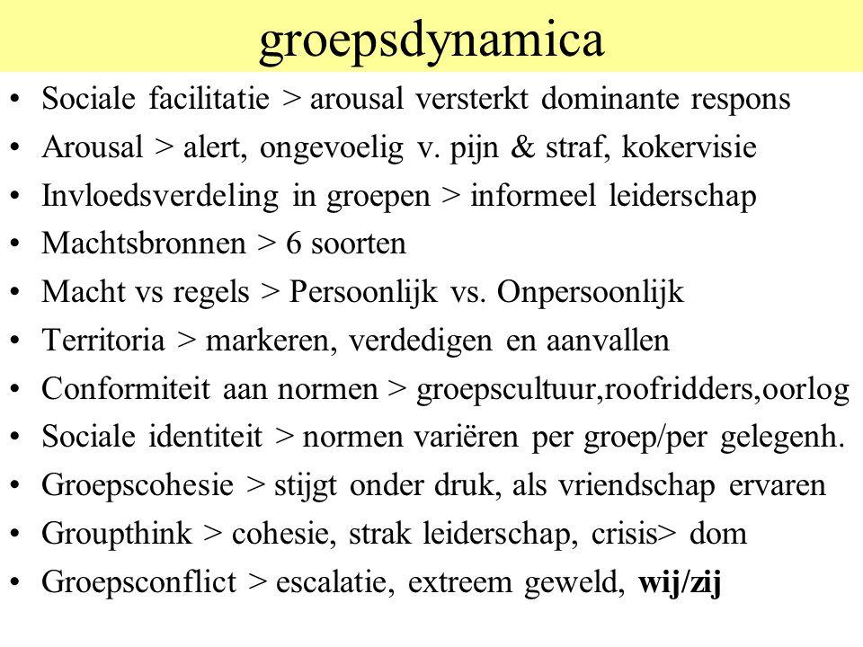 groepsdynamica Sociale facilitatie > arousal versterkt dominante respons Arousal > alert, ongevoelig v.