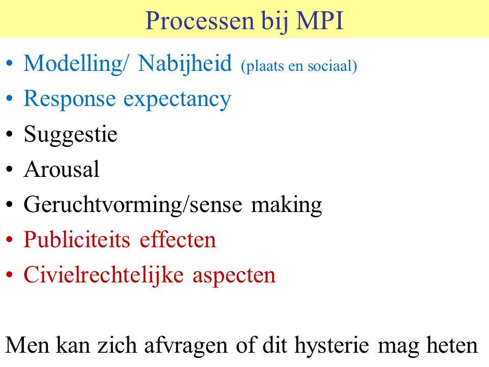 Processen bij MPI Modelling/ Nabijheid (plaats en sociaal) Response expectancy Suggestie Arousal Geruchtvorming/sense making Publiciteits effecten Civielrechtelijke aspecten Men kan zich afvragen of dit hysterie mag heten