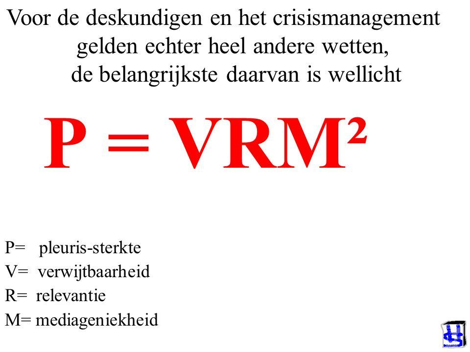 © 2006 JP van de Sande RuG De wet van Pleuris P = VRM² P= pleuris-sterkte V= verwijtbaarheid R= relevantie M= mediageniekheid Voor de deskundigen en h