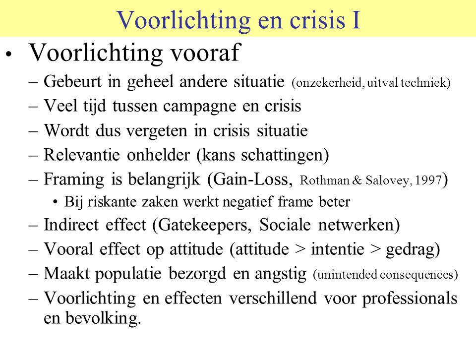 Voorlichting en crisis I Voorlichting vooraf –Gebeurt in geheel andere situatie (onzekerheid, uitval techniek) –Veel tijd tussen campagne en crisis –W