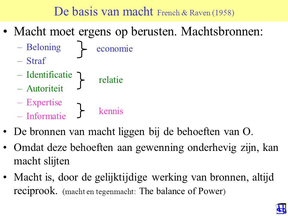 De basis van macht French & Raven (1958) Macht moet ergens op berusten. Machtsbronnen: –Beloning –Straf –Identificatie –Autoriteit –Expertise –Informa