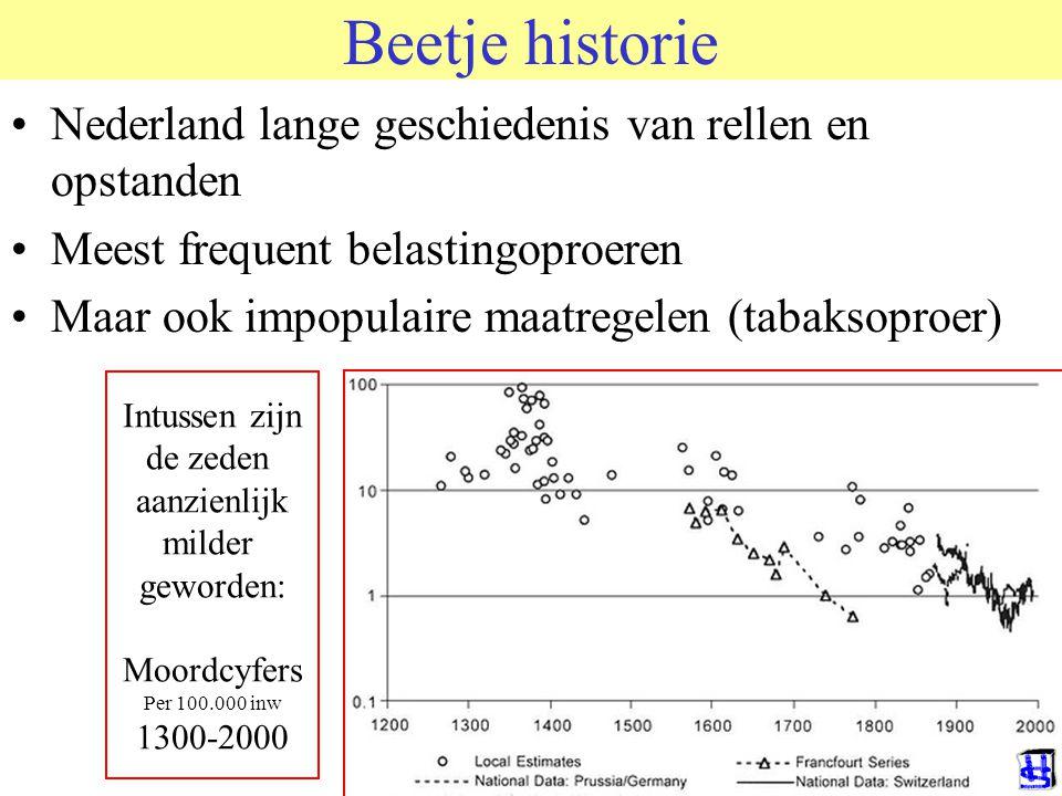Beetje historie Nederland lange geschiedenis van rellen en opstanden Meest frequent belastingoproeren Maar ook impopulaire maatregelen (tabaksoproer)