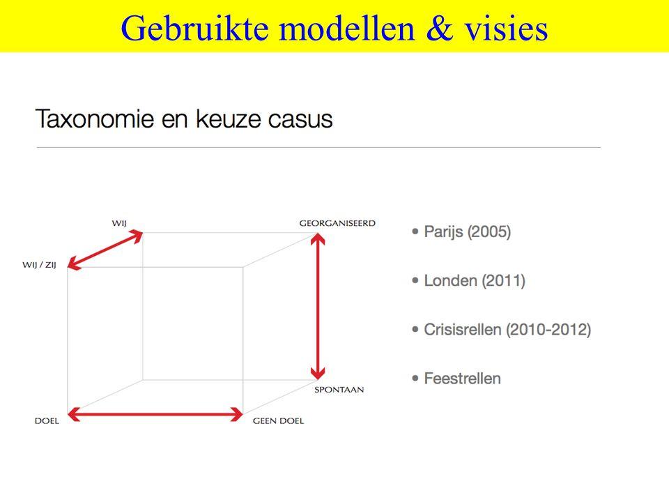 ©vandeSandeinlezingen,2011 Gebruikte modellen & visies