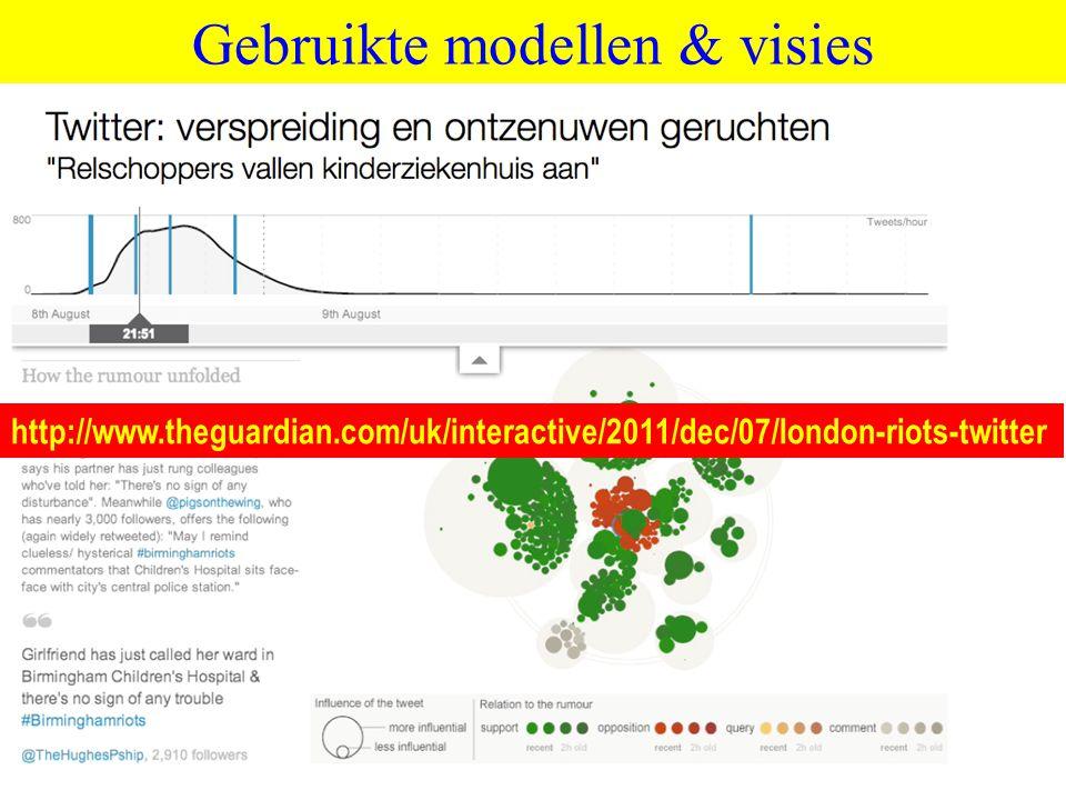 ©vandeSandeinlezingen,2011 Gebruikte modellen & visies http://www.theguardian.com/uk/interactive/2011/dec/07/london-riots-twitter