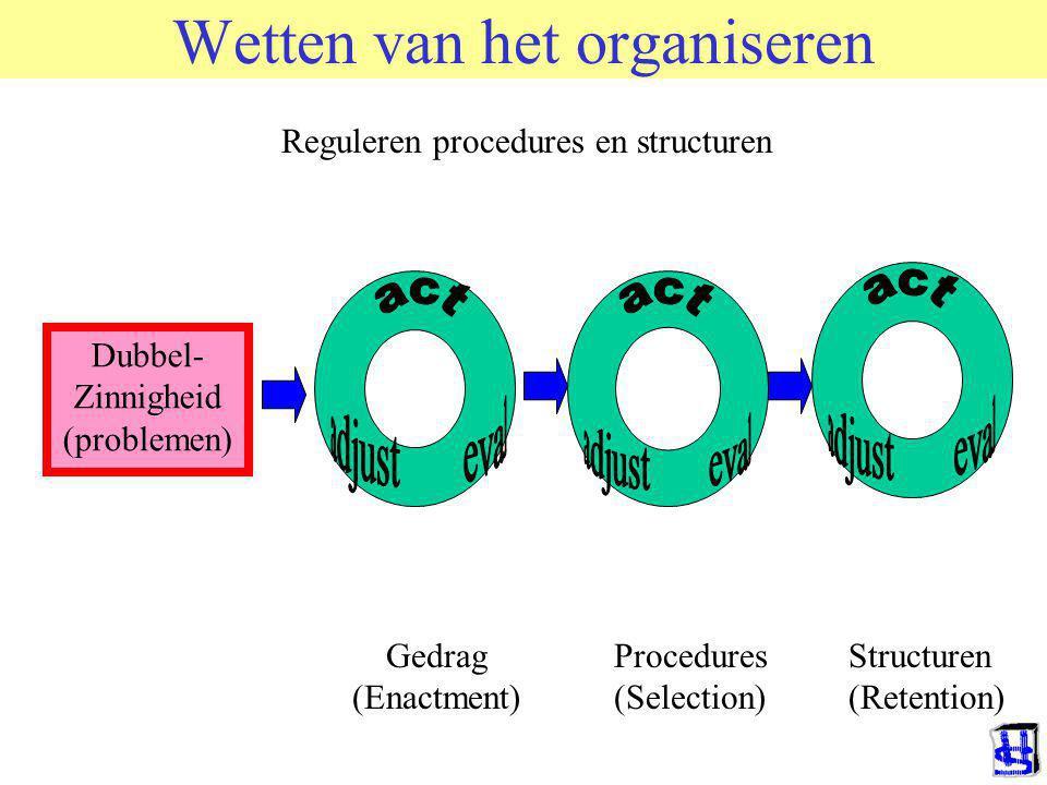 © 2006 JP van de Sande RuG Een fundamentele persoonseigenschap (Koolhaas, 2000) Proactief –Eerst doen, dan denken, –Initiatiefrijk, –Stoort zich niet aan bezwaren, –Niet gauw bang.