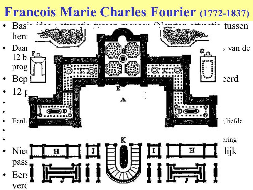 Francois Marie Charles Fourier (1772-1837) Basis idee : attractie tussen mensen (Newton attractie tussen hemellichamen) Daarom Phalansteres: 2 x 810 mensen.