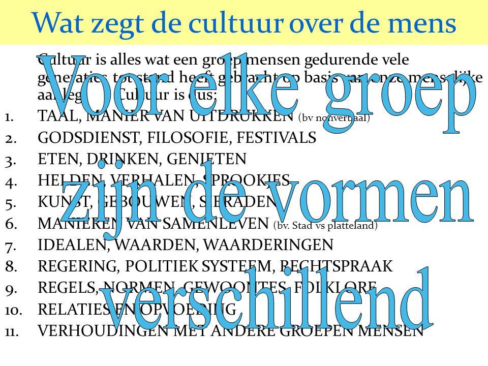 © 2006 JP van de Sande RuG Wat zegt de cultuur over de mens Cultuur is alles wat een groep mensen gedurende vele generaties tot stand heeft gebracht op basis van onze menselijke aanleg.