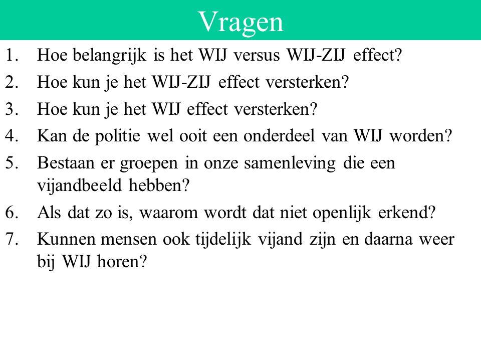 Vragen 1.Hoe belangrijk is het WIJ versus WIJ-ZIJ effect? 2.Hoe kun je het WIJ-ZIJ effect versterken? 3.Hoe kun je het WIJ effect versterken? 4.Kan de