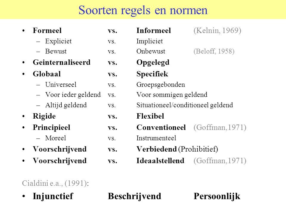 Soorten regels en normen Formeelvs. Informeel(Kelnin, 1969) –Expliciet vs.Impliciet –Bewustvs.Onbewust(Beloff, 1958) Geinternaliseerdvs.Opgelegd Globa