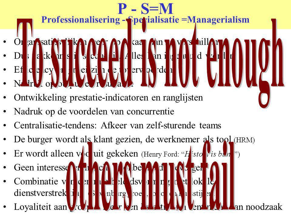 P - S=M Professionalisering - Specialisatie =Managerialism Organisaties lijken meer op elkaar dan ze verschillen Dus vakkennis is secundair.