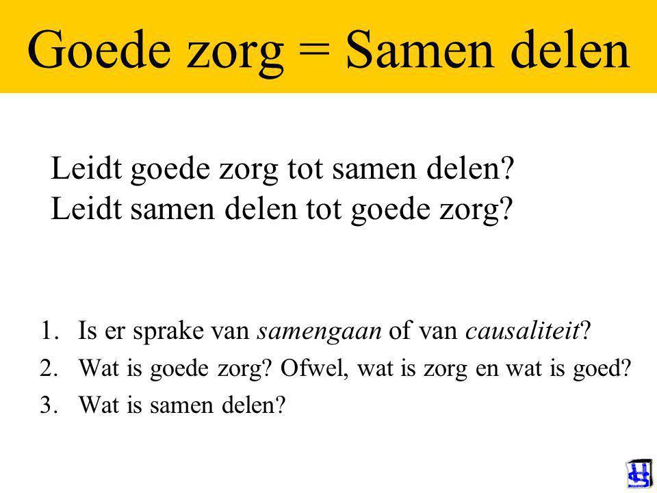 © 2009 JP van de Sande RuG Goede zorg = Samen delen Leidt goede zorg tot samen delen.