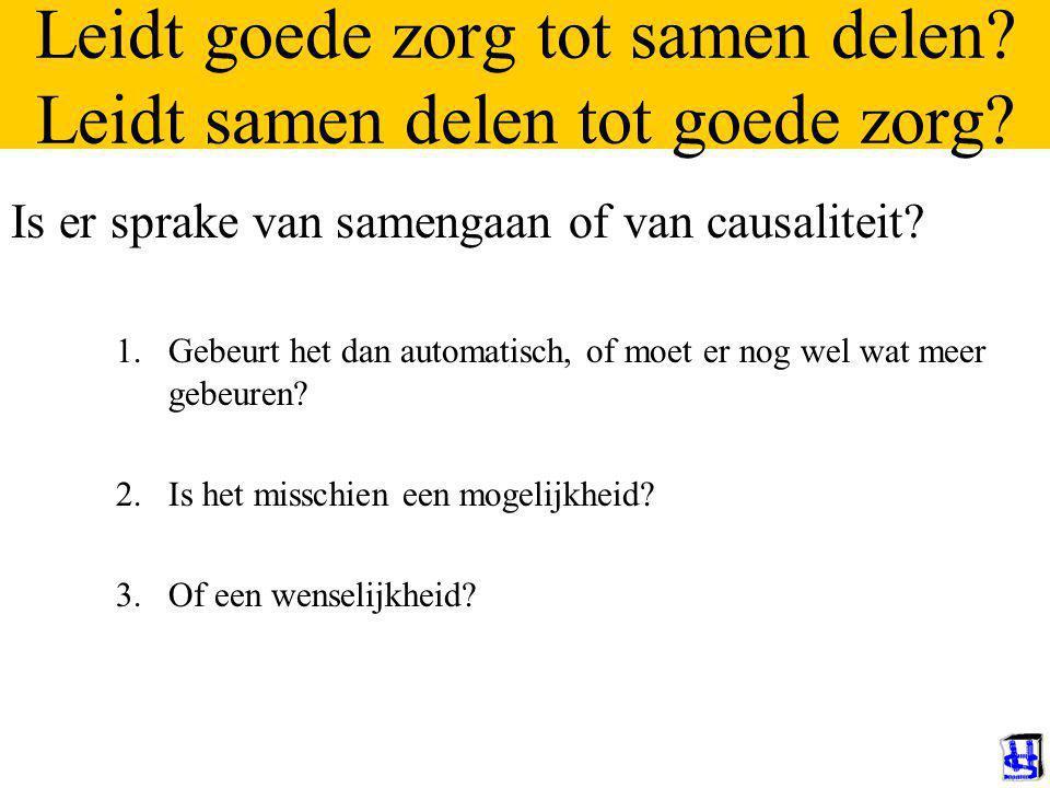 © 2009 JP van de Sande RuG Leidt goede zorg tot samen delen.