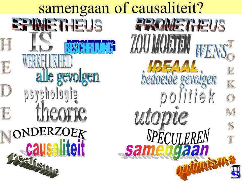 © 2006 JP van de Sande RuG samengaan of causaliteit?