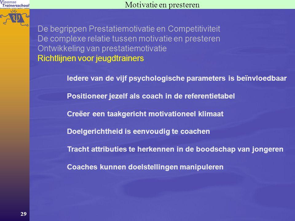 29 Motivatie en presteren De begrippen Prestatiemotivatie en Competitiviteit De complexe relatie tussen motivatie en presteren Ontwikkeling van prestatiemotivatie Richtlijnen voor jeugdtrainers Iedere van de vijf psychologische parameters is beïnvloedbaar Positioneer jezelf als coach in de referentietabel Creëer een taakgericht motivationeel klimaat Doelgerichtheid is eenvoudig te coachen Tracht attributies te herkennen in de boodschap van jongeren Coaches kunnen doelstellingen manipuleren
