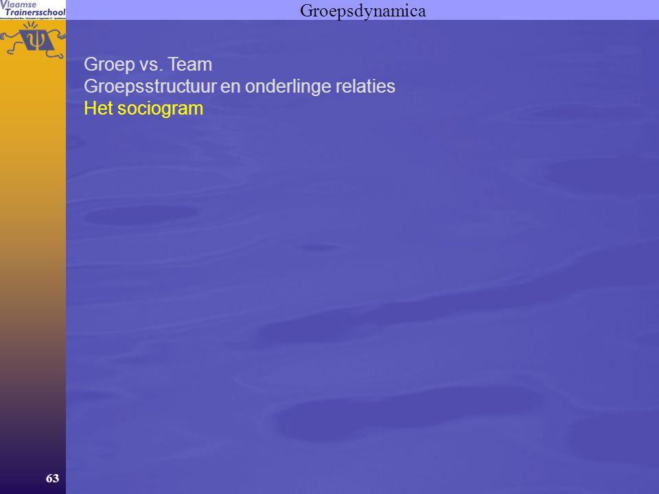 63 Groepsdynamica Groep vs. Team Groepsstructuur en onderlinge relaties Het sociogram