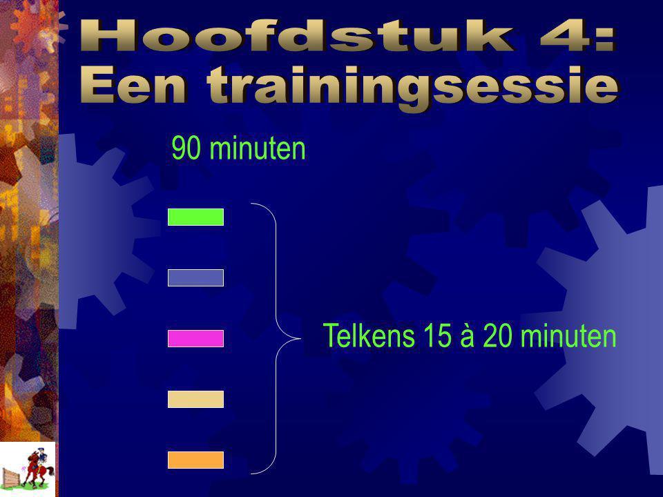 90 minuten Telkens 15 à 20 minuten