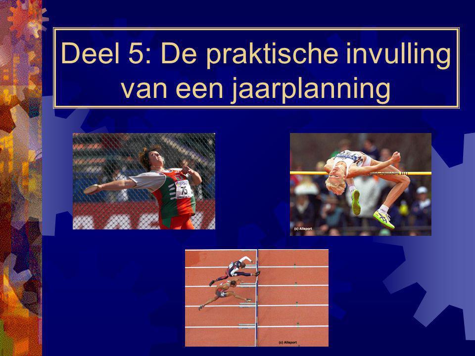 Hoofdstuk 1: Inleiding Hoofdstuk 2: De jaarplanning Hoofdstuk 3: De periodeplanning Hoofdstuk 4: Een trainingssessie