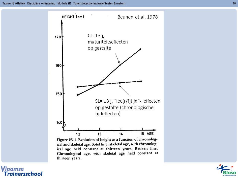 Trainer B Atletiek - Discipline-oriëntering - Module 2B - Talentdetectie (inclusief testen & meten)10 CL=13 j, maturiteitseffecten op gestalte SL= 13