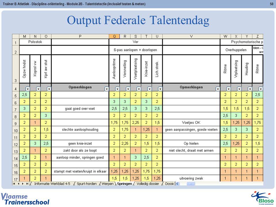Trainer B Atletiek - Discipline-oriëntering - Module 2B - Talentdetectie (inclusief testen & meten)50 Output Federale Talentendag