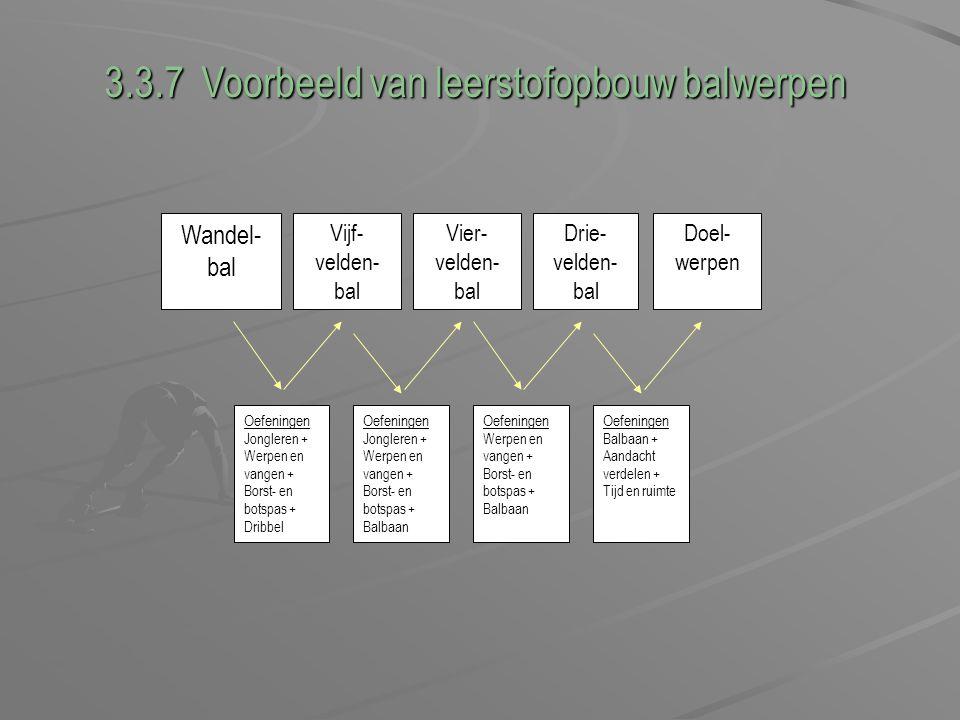 3.3.7 Voorbeeld van leerstofopbouw balwerpen Wandel- bal Oefeningen Jongleren + Werpen en vangen + Borst- en botspas + Dribbel Vijf- velden- bal Oefen