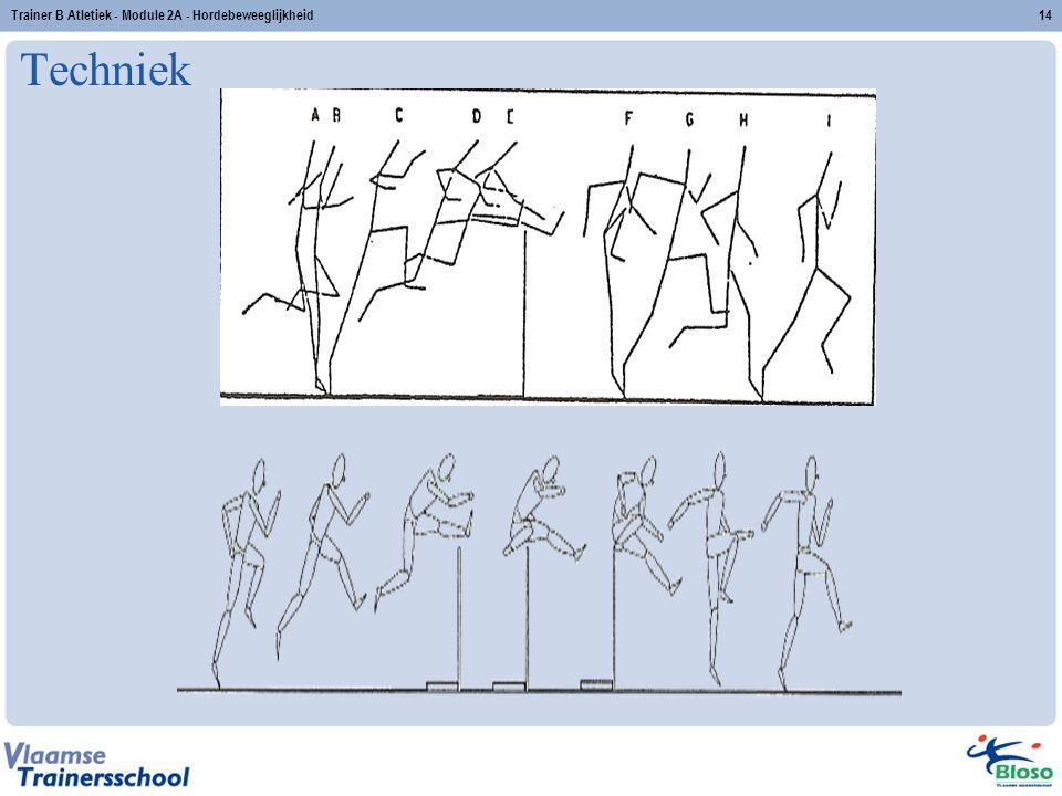Techniek Trainer B Atletiek - Module 2A - Hordebeweeglijkheid14