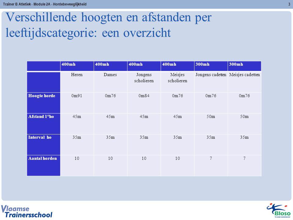 Verschillende hoogten en afstanden per leeftijdscategorie: een overzicht 3 400mh 300mh HerenDames Jongens scholieren Meisjes scholieren Jongens cadett