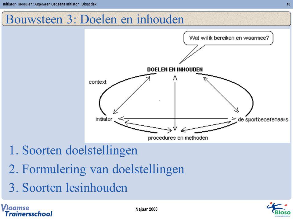 Najaar 2008 Initiator - Module 1: Algemeen Gedeelte Initiator - Didactiek10 Bouwsteen 3: Doelen en inhouden 1.