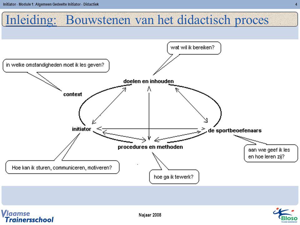 Najaar 2008 Initiator - Module 1: Algemeen Gedeelte Initiator - Didactiek4 Inleiding: Bouwstenen van het didactisch proces