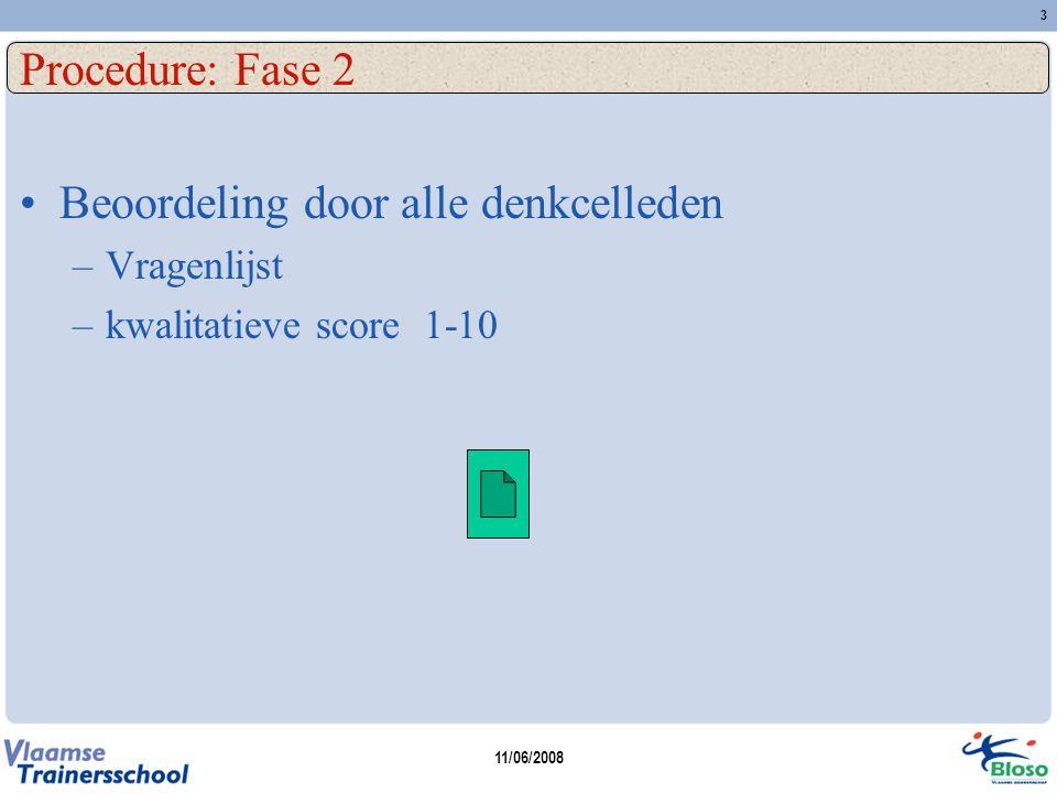 11/06/2008 3 Procedure: Fase 2 Beoordeling door alle denkcelleden –Vragenlijst –kwalitatieve score 1-10