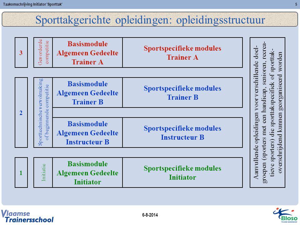 6-8-2014 Taakomschrijving Initiator Sporttak 6 Sporttakgerichte opleidingen: opleidingsstructuur Vul hier uw sporttakspecifieke opleidingsstructuur in, inclusief aanvullende modules.