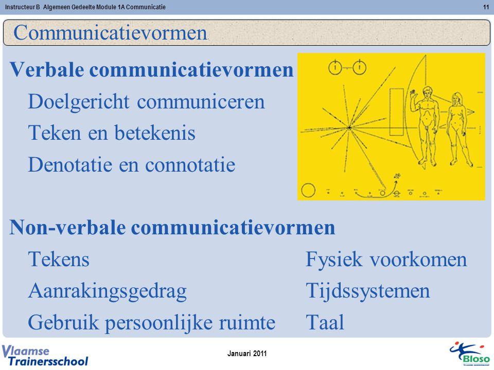 Januari 2011 Instructeur B Algemeen Gedeelte Module 1A Communicatie11 Communicatievormen Verbale communicatievormen Doelgericht communiceren Teken en betekenis Denotatie en connotatie Non-verbale communicatievormen TekensFysiek voorkomen AanrakingsgedragTijdssystemen Gebruik persoonlijke ruimteTaal
